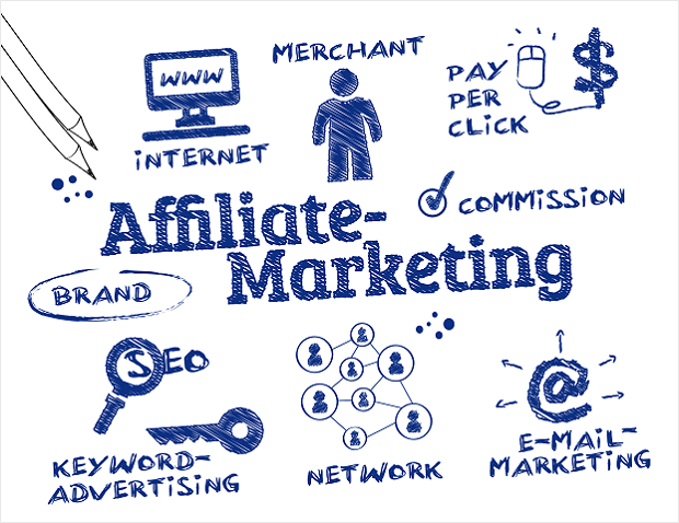 27 of the Best Affiliate Marketing Tools for Every Occasion