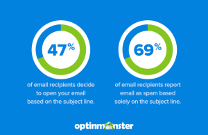 164 Awesome Email Subject Lines to Boost Your Email Open Rates