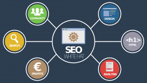 The Definitive Guide To The 6 Best SEO Link Building Software Programs (2019)